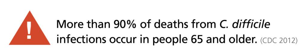 Fact image