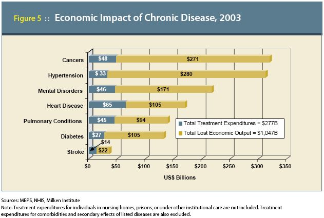 The Impact of Alzheimer's Disease on the Chinese Economy